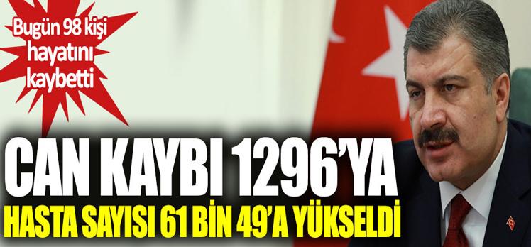 Koronavirüs Türkiye'de 98 can daha aldı