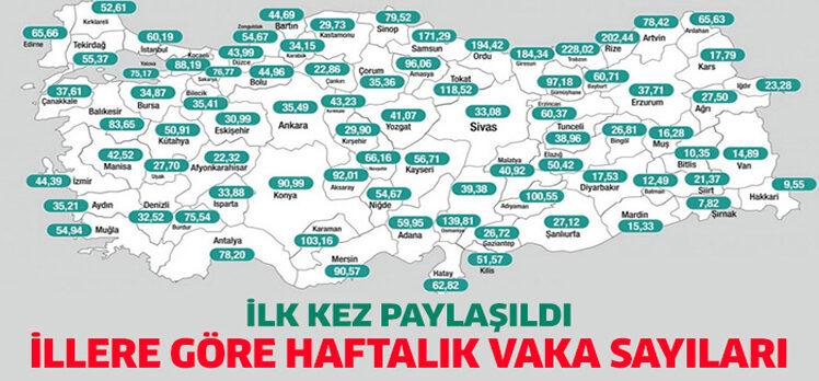 Sağlık Bakanı Koca illere göre haftalık vaka sayısını paylaştı