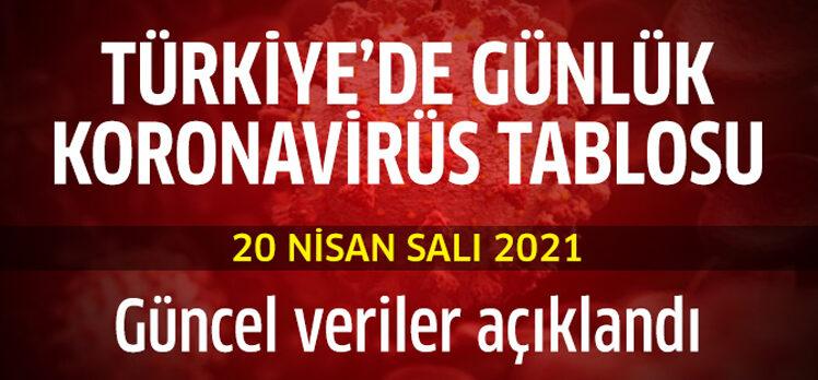 20 Nisan Türkiye'nin koronavirüs tablosu