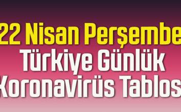 22 Nisan Türkiye'nin koronavirüs tablosu