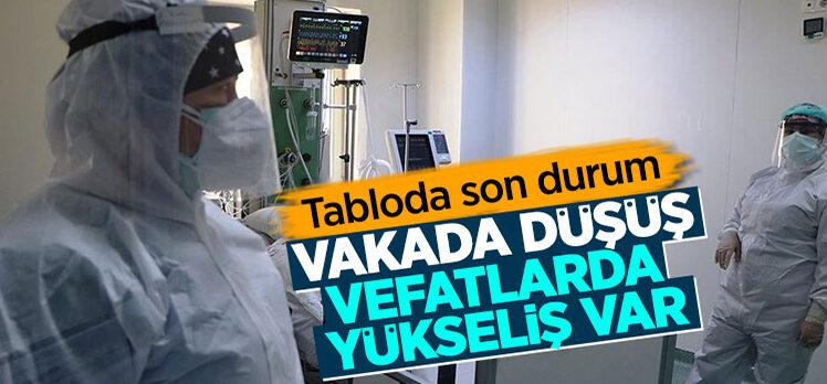 18 Nisan Türkiye'de koronavirüs raporu